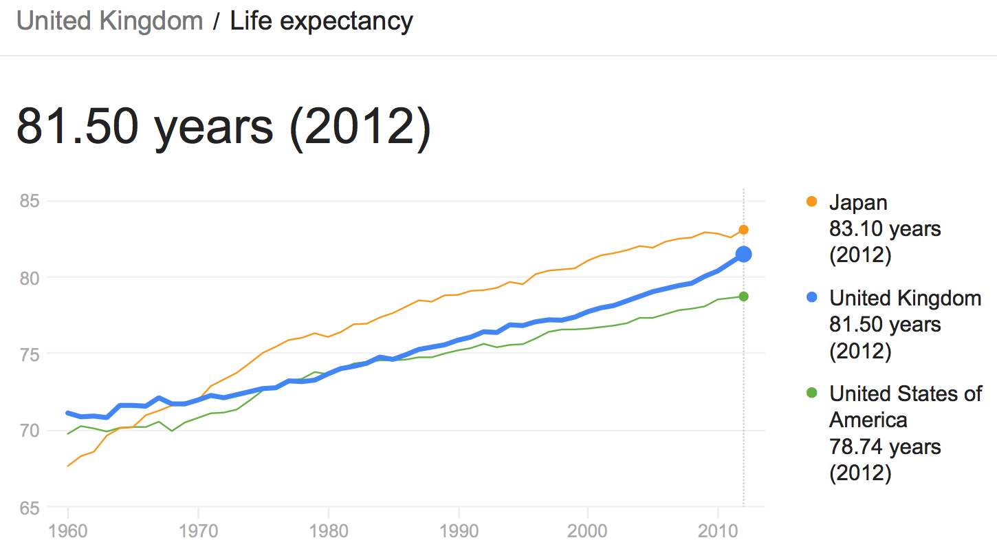 Lifeexpectancy-abroadship.org
